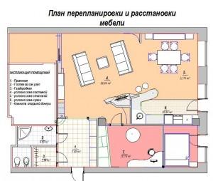дизайн проект - art-rene.ru